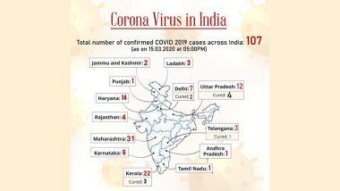 Coronavirus Cases in India: కరోనా దెబ్బకి మహారాష్ట్ర విలవిల, 32కి చేరిన కోవిడ్ 19 బాధితులు, దేశంలో 107కి చేరిన కరోనా పాజిటివ్ కేసులు, అప్రమత్తమైన మహారాష్ట్ర ప్రభుత్వం